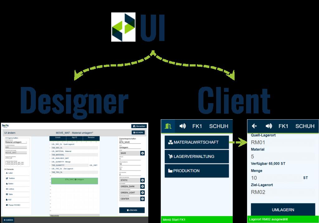 fkon-ui-designer-und-client